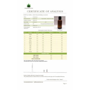 CBD Oil 30 ml 120mg